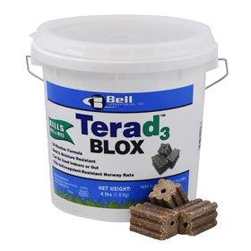 TeraD3 cholecalciferol toxicity VetGirl